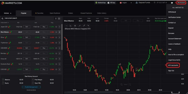 Markets.com Trading Platform Screenshot