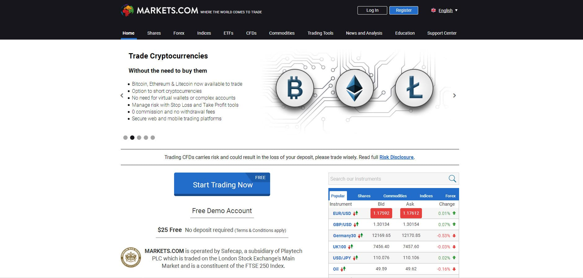 Markets.com Home Page Screenshot