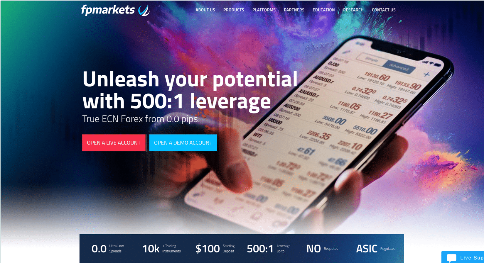 FP Markets Website Screenshot